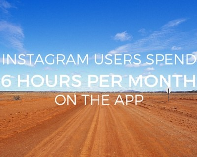 INSTAGRAM USERS SPEND 6 HOURS PER MONTH ON THE APP (1)