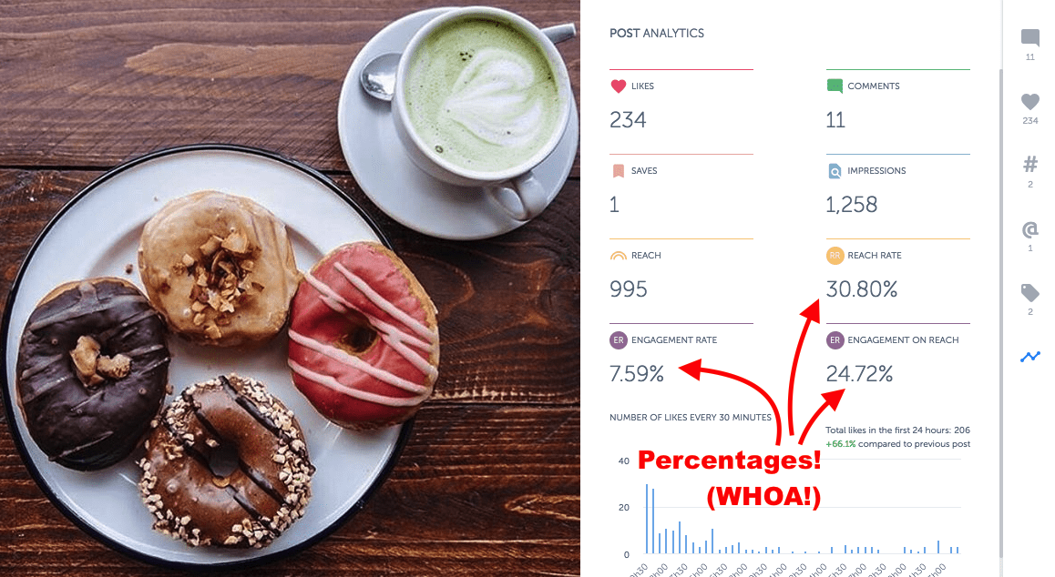Instagram metrics on Iconosquare