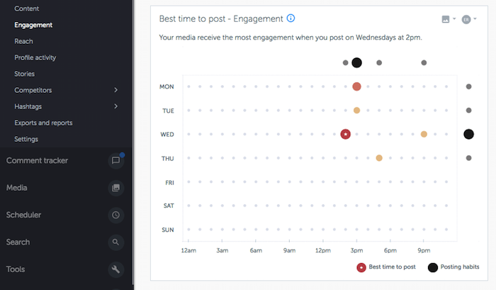 Increase your Instagram engagement by testing your best time to post
