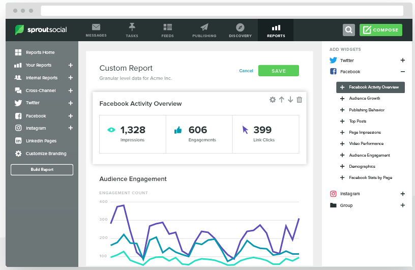 Facebook analytics tools Sprout Social