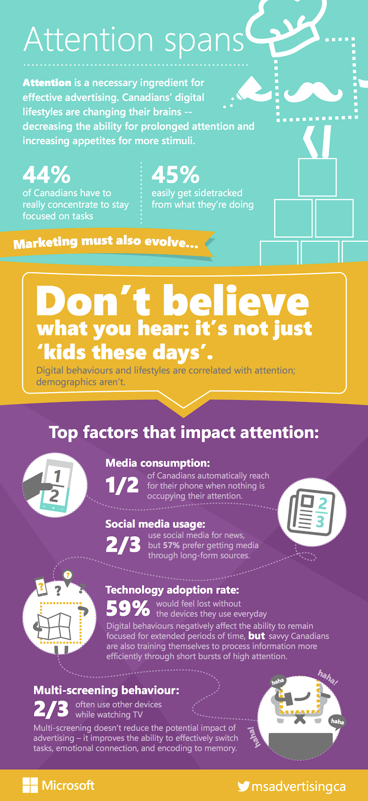 Microsoft Attention Spans Infographic